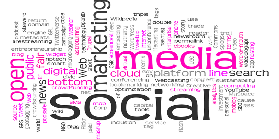 Impacts of Social Media Marketing on These Days