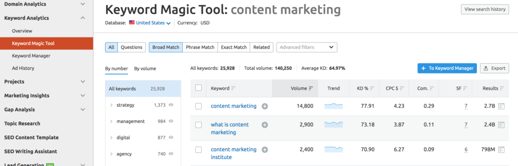 SEMrush vs Ahrefs: which one is good